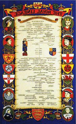 UK Royal Lineage Family Tea Towels Kitchen Cotton Kings Quee